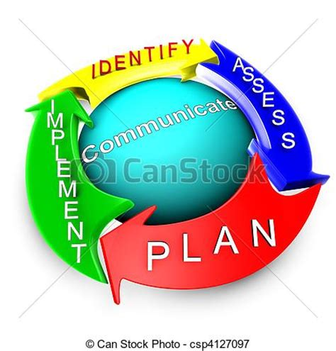 How to Write a Business Plan Registration, Wed, Jan 16